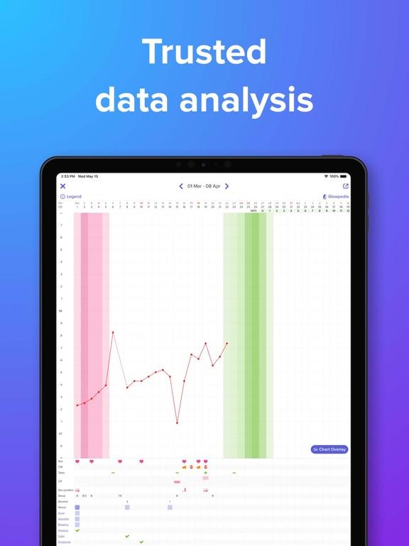 Glow - Ovulation, Fertility & Period Tracker, Menstrual Cycle App screenshot