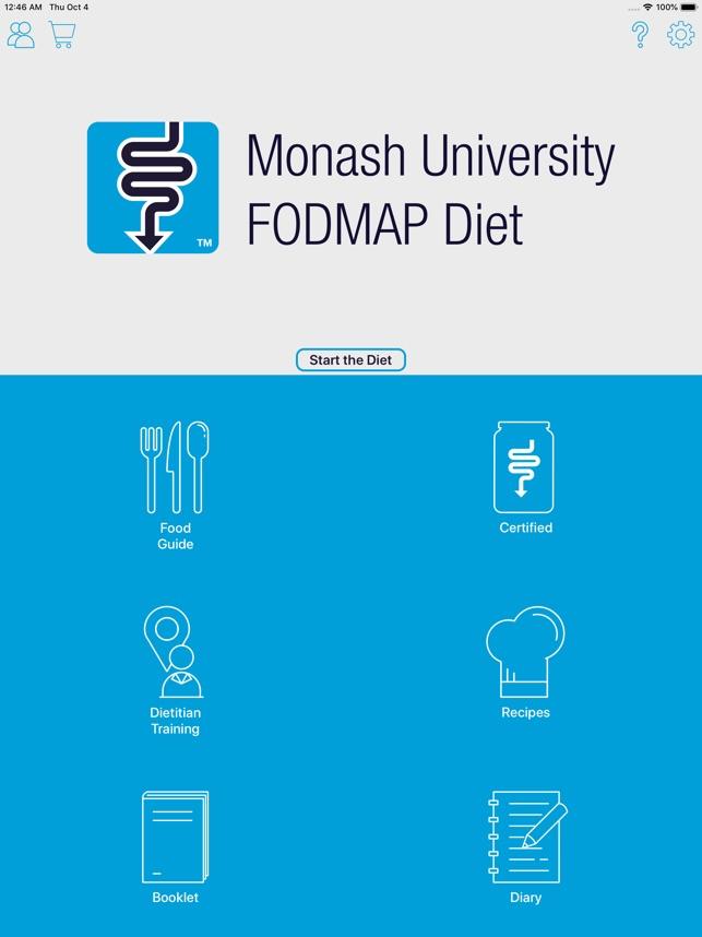 Dieta fodmap menu pdf