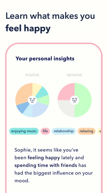 Sayana: Daily Self-Care Guide screenshot-4