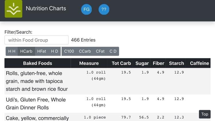 Nutrition Charts screenshot-6