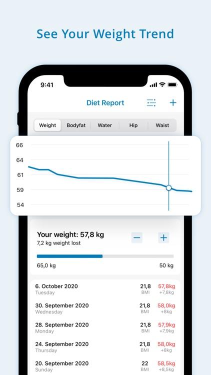 Fddb - Calorie Counter & Diet screenshot-4