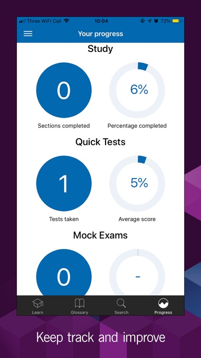 Screenshot for Official ITIL 4 Foundation App in Finland App Store