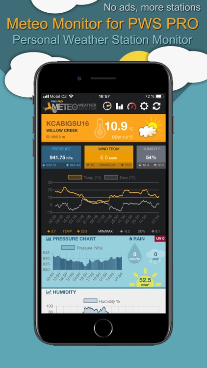 Meteo Monitor for PWS PRO
