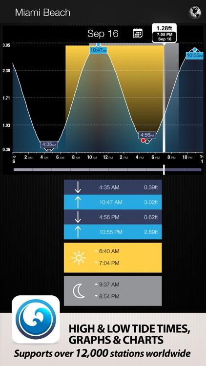 Tides PRO - Tide Times screenshot-0