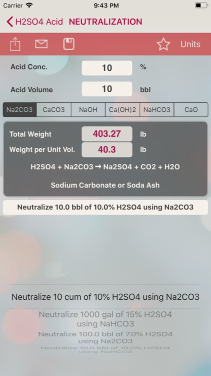 H2SO4 Acid