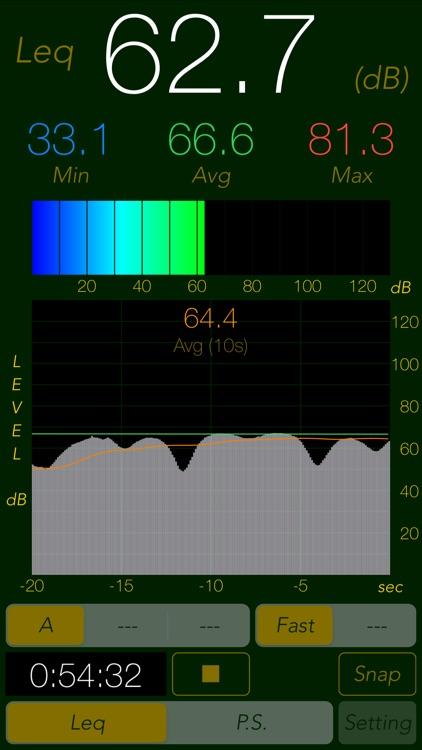 Sound Level Analyzer screenshot-0