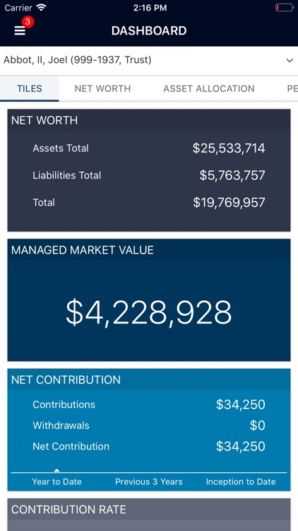 Confluence Wealth Management
