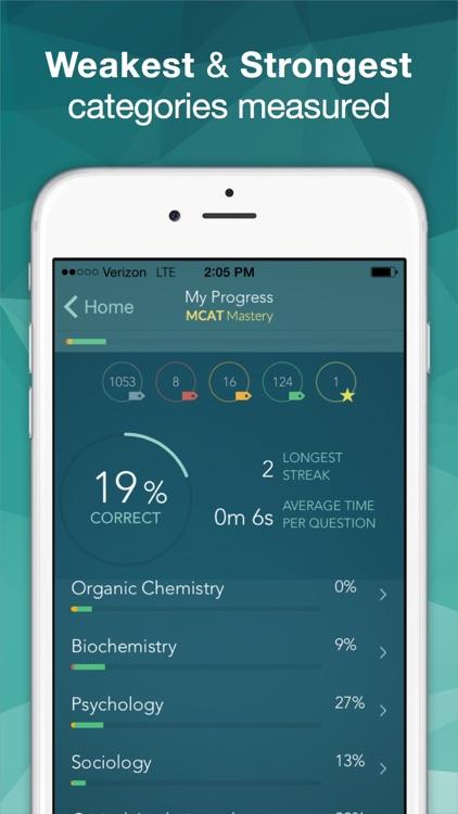 Pre Medical Mastery screenshot-4
