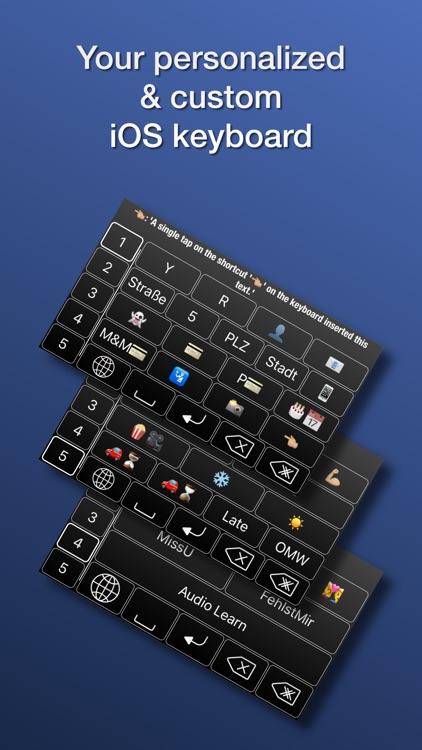 Shortcut Abbreviation Keyboard