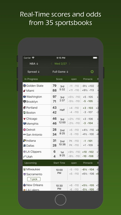 Live Scores and Odds