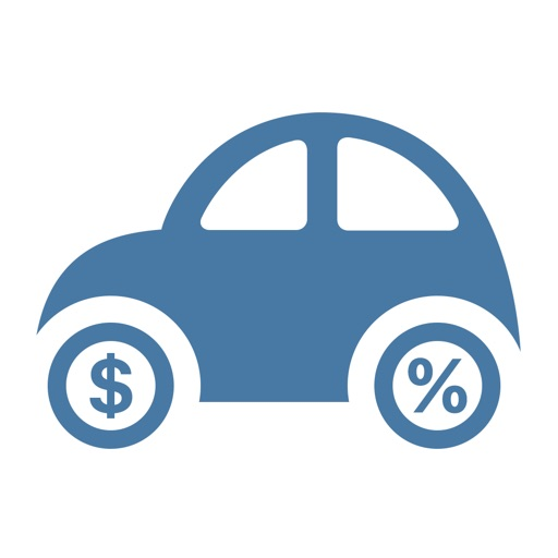 Car Loan Budget Calculator