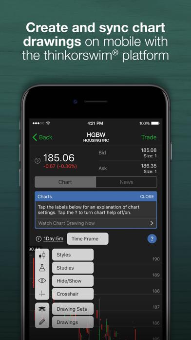 Thinkorswim review screenshots