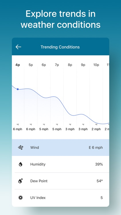 Weather - The Weather Channel screenshot-7