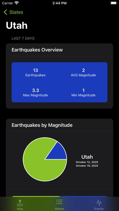 地震のおすすめ画像9