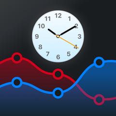 World Clock Widget Capital.com
