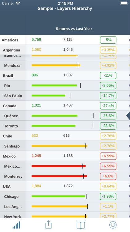 SAP Analytics Cloud Roambi screenshot-3