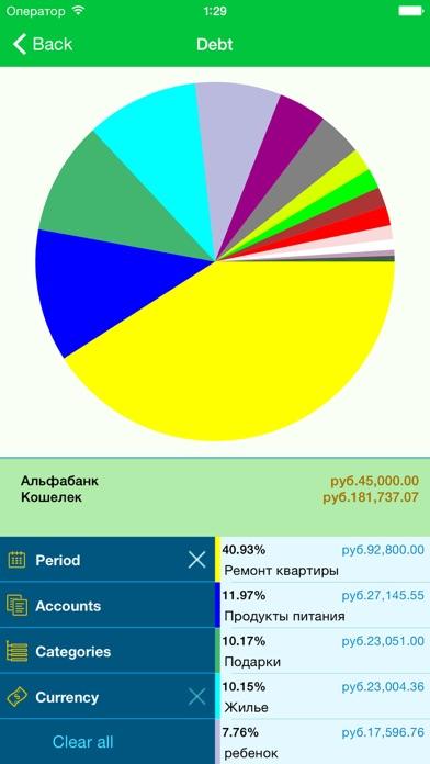 Мой Кошелек: учёт расходовСкриншоты 2