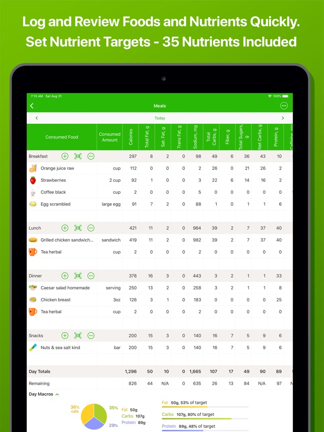 Calorie Counter - MyNetDiary on the App Store