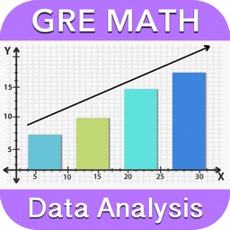 Data Analysis Review - GRE® LT