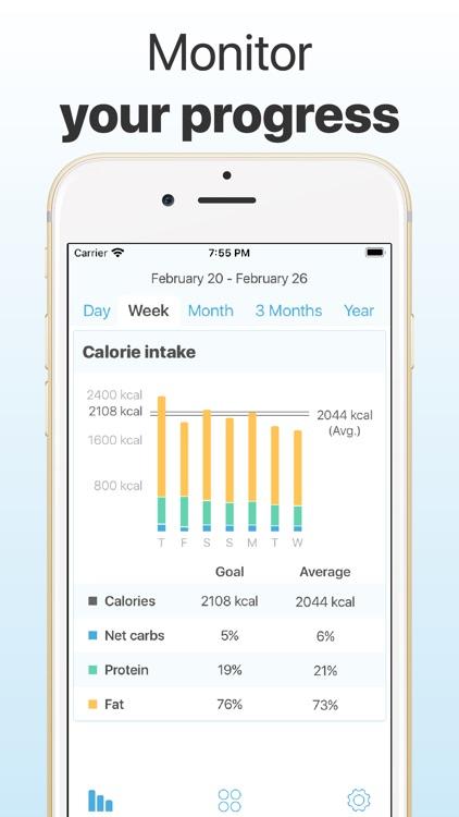 Keto.app - Keto Diet Tracker screenshot-9