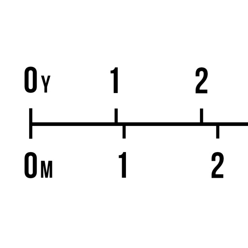 Yard Meter