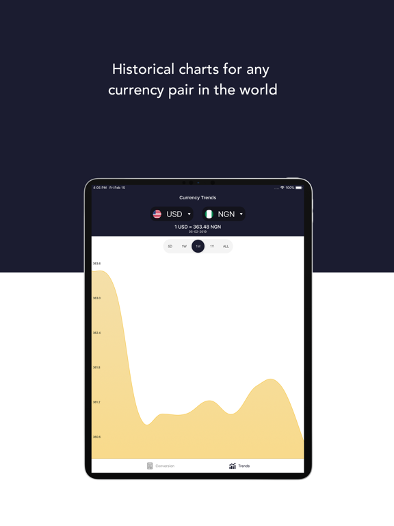 Currency Converter Fx Price Drops