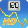 Überwache dein Gewicht HD
