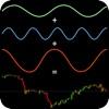 Fourier Predictor