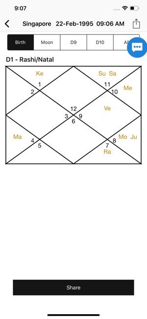 Vedic Chart Horoscope Kundli On The App Store