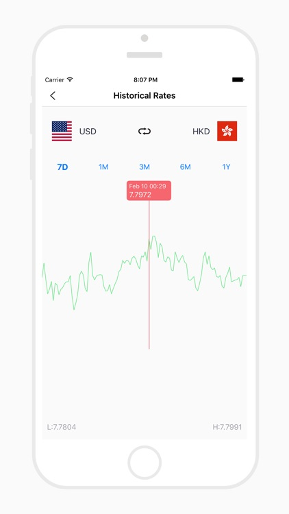 Currency Converter - zCurrency