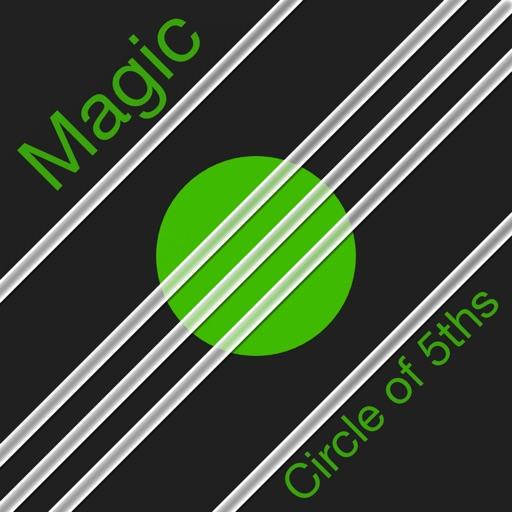 Magic Circle of 5ths