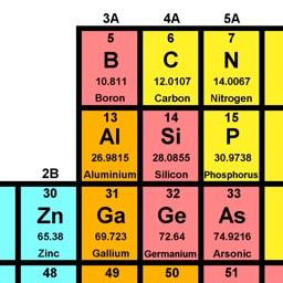 Elements Finder