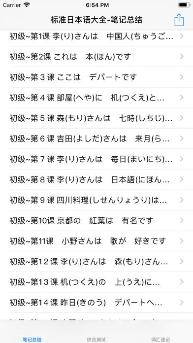 标准日本语词汇、语法、课堂笔记总结大全のおすすめ画像1