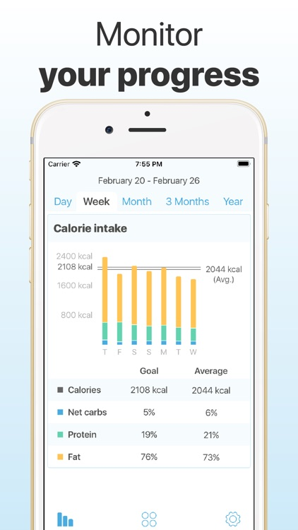 Keto Diet app by Keto.app screenshot-9