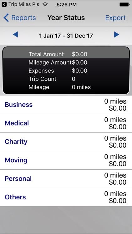Trip Miles (IRS Mileage log)