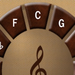 Major Circle of Fifths