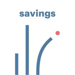 Sallie Mae® Banking