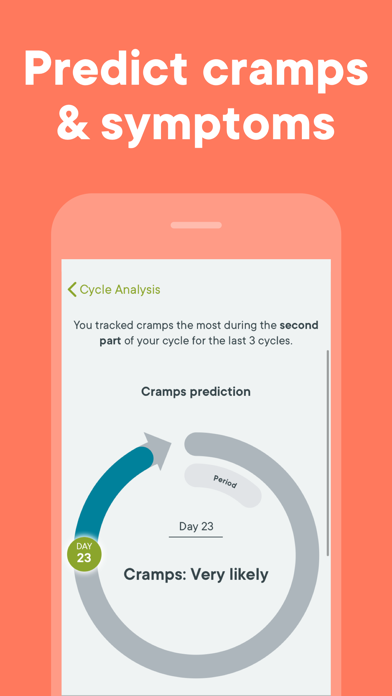 Clue Period & Cycle Tracker wiki review and how to guide