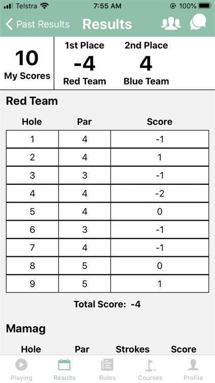 Golf-A-Round With Friends screenshot-6