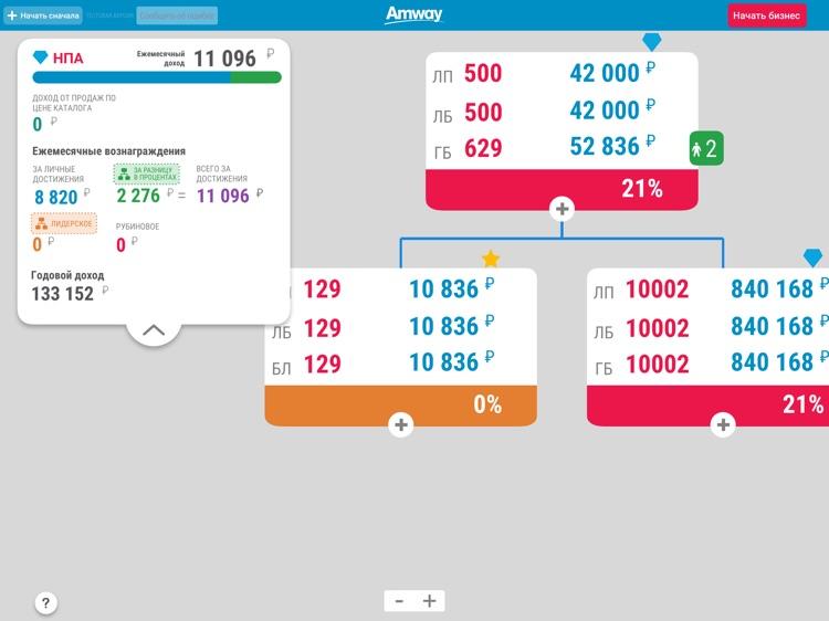Amway Calculator