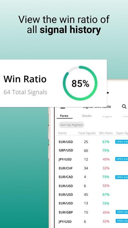 Forex Trading Signals. screenshot-3