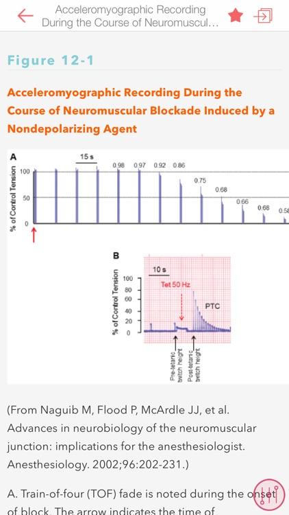 HBK of Pharmaco & Physio Anest screenshot-4