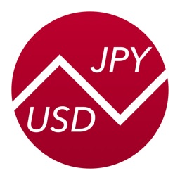 Japanese Yen To US Dollars