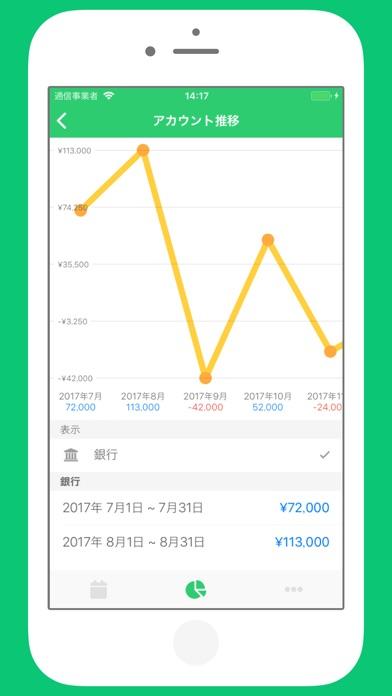 家計簿 Monelyze - シンプルな家計簿アプリスクリーンショット7