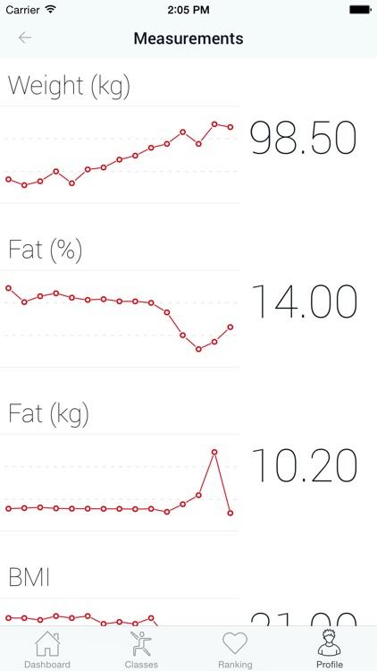 Chi Fitness screenshot-3