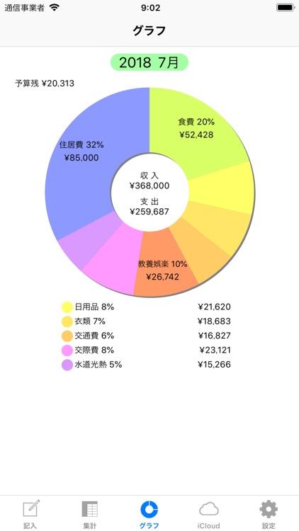 ファイナンシャルプランナーが作った家計簿 screenshot-3