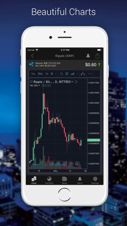 BitWatch - Bitcoin Trading BTC screenshot-3