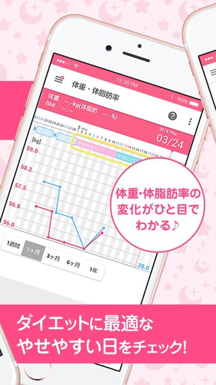 ラルーン - 生理日管理/排卵日予測アプリ screenshot-3