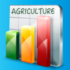 Agriculture Price Alert - YEH TSUNG MING