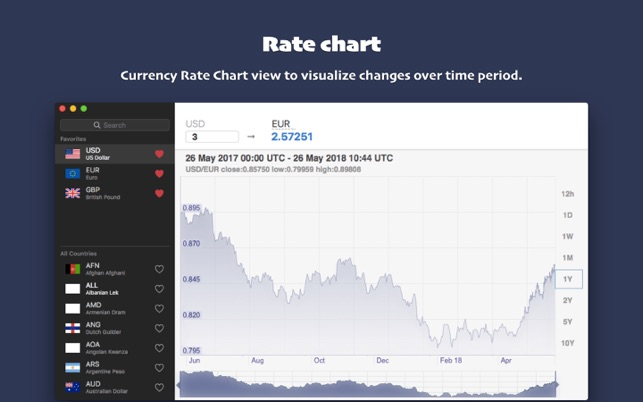‎Currency Stack on the Mac App Store